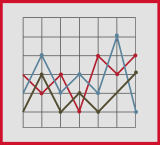 Area Demographics, Cost of Living, Custom Reporting | KCADC